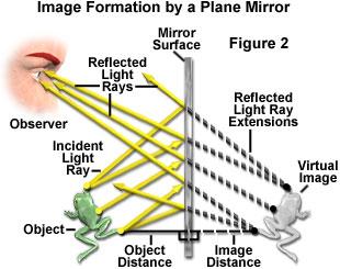 mirrorsfigure2.jpg?rev=5BBF
